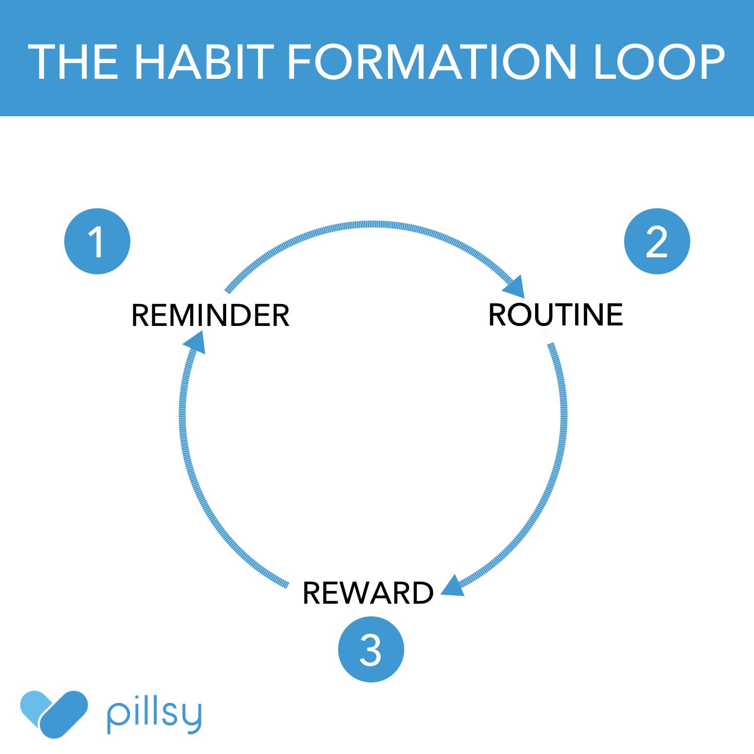 Intrauterine development - the period of habit formation